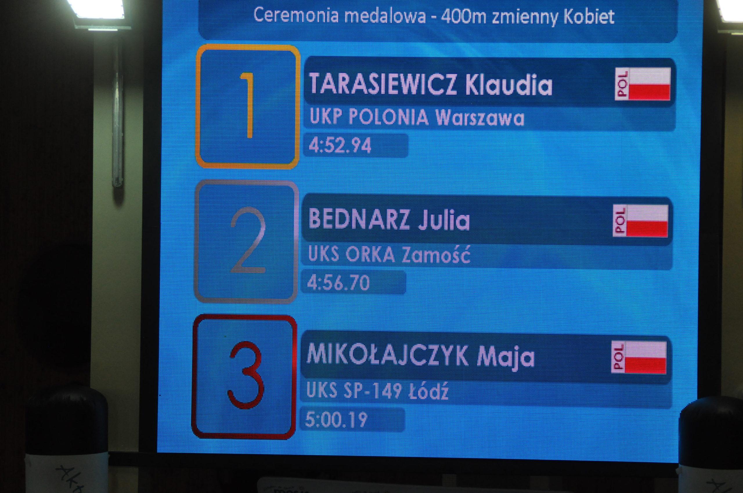 dsc 0046 scaled 1 ZŁOTA Klaudia, SREBRNA Julka!