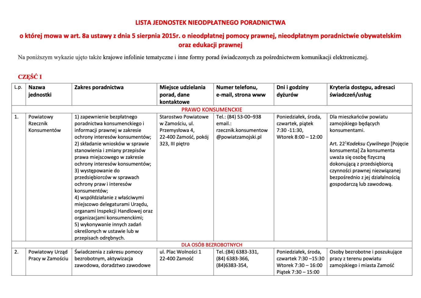1 Nieodpłatna pomoc prawna i nieodpłatne poradnictwo obywatelskie na terenie Powiatu Zamojskiego w 2020 roku
