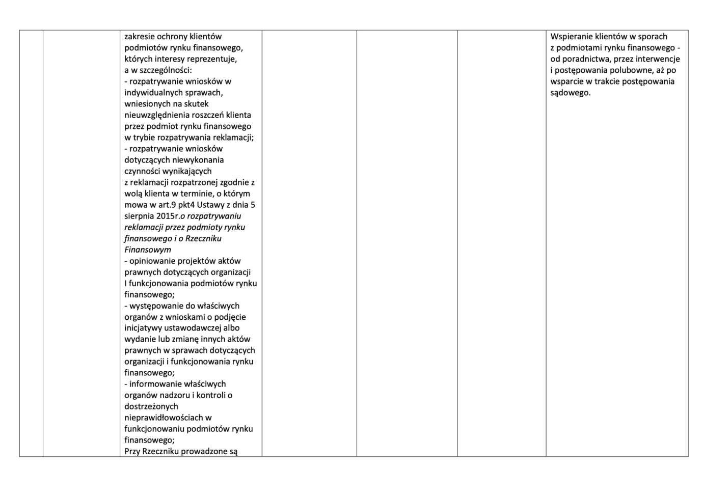 11 Nieodpłatna pomoc prawna i nieodpłatne poradnictwo obywatelskie na terenie Powiatu Zamojskiego w 2020 roku