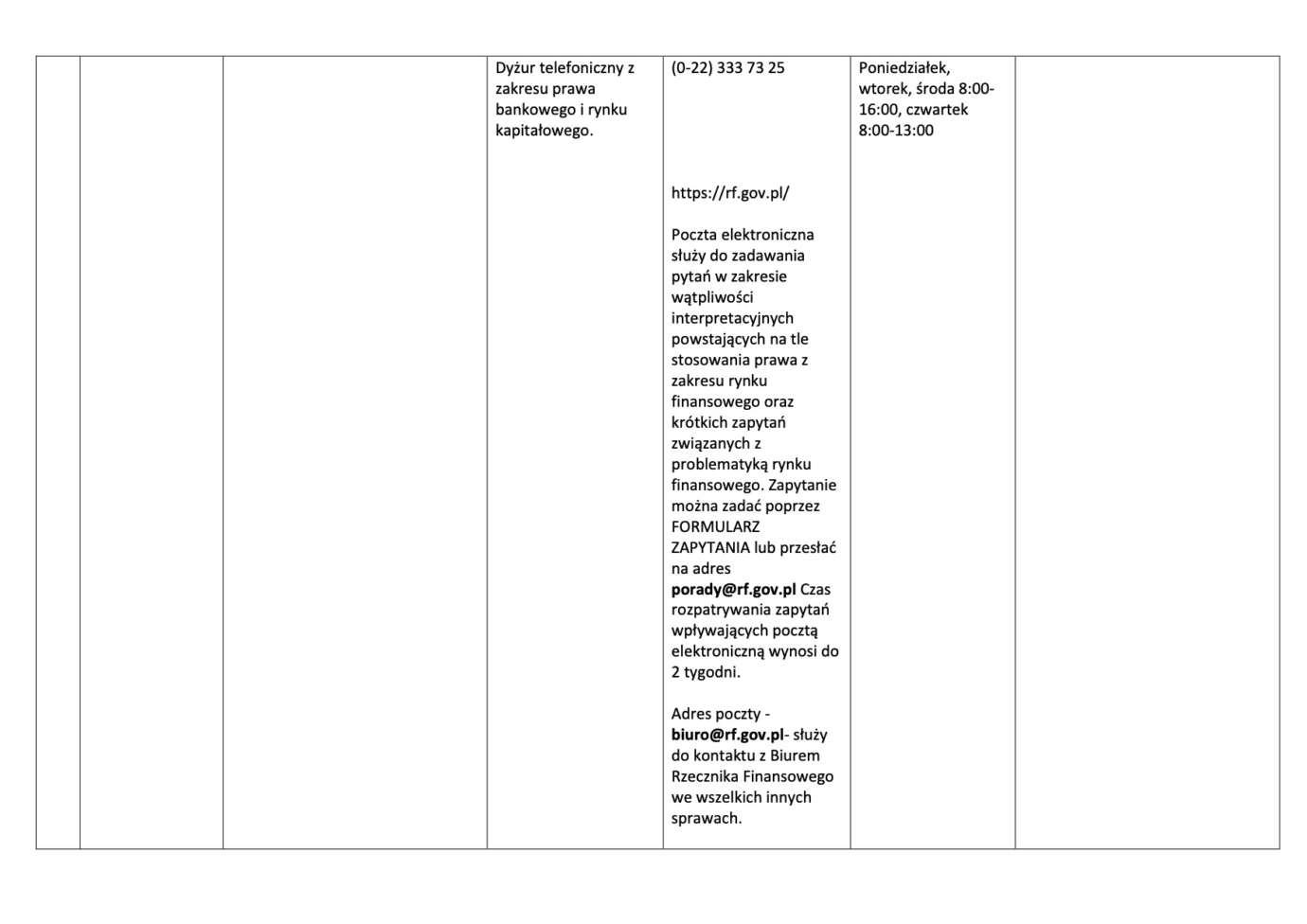 13 Nieodpłatna pomoc prawna i nieodpłatne poradnictwo obywatelskie na terenie Powiatu Zamojskiego w 2020 roku