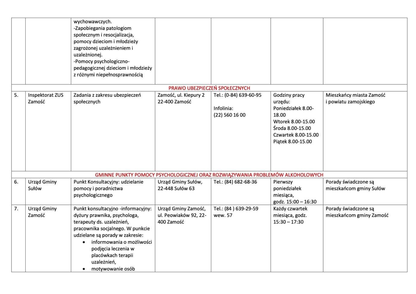 3 Nieodpłatna pomoc prawna i nieodpłatne poradnictwo obywatelskie na terenie Powiatu Zamojskiego w 2020 roku