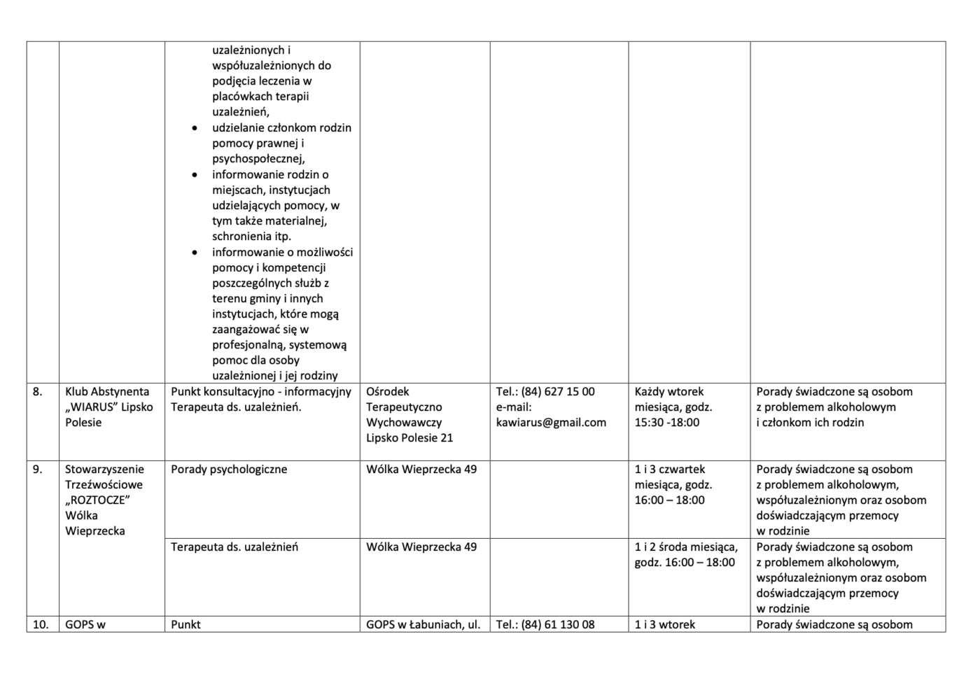 4 Nieodpłatna pomoc prawna i nieodpłatne poradnictwo obywatelskie na terenie Powiatu Zamojskiego w 2020 roku