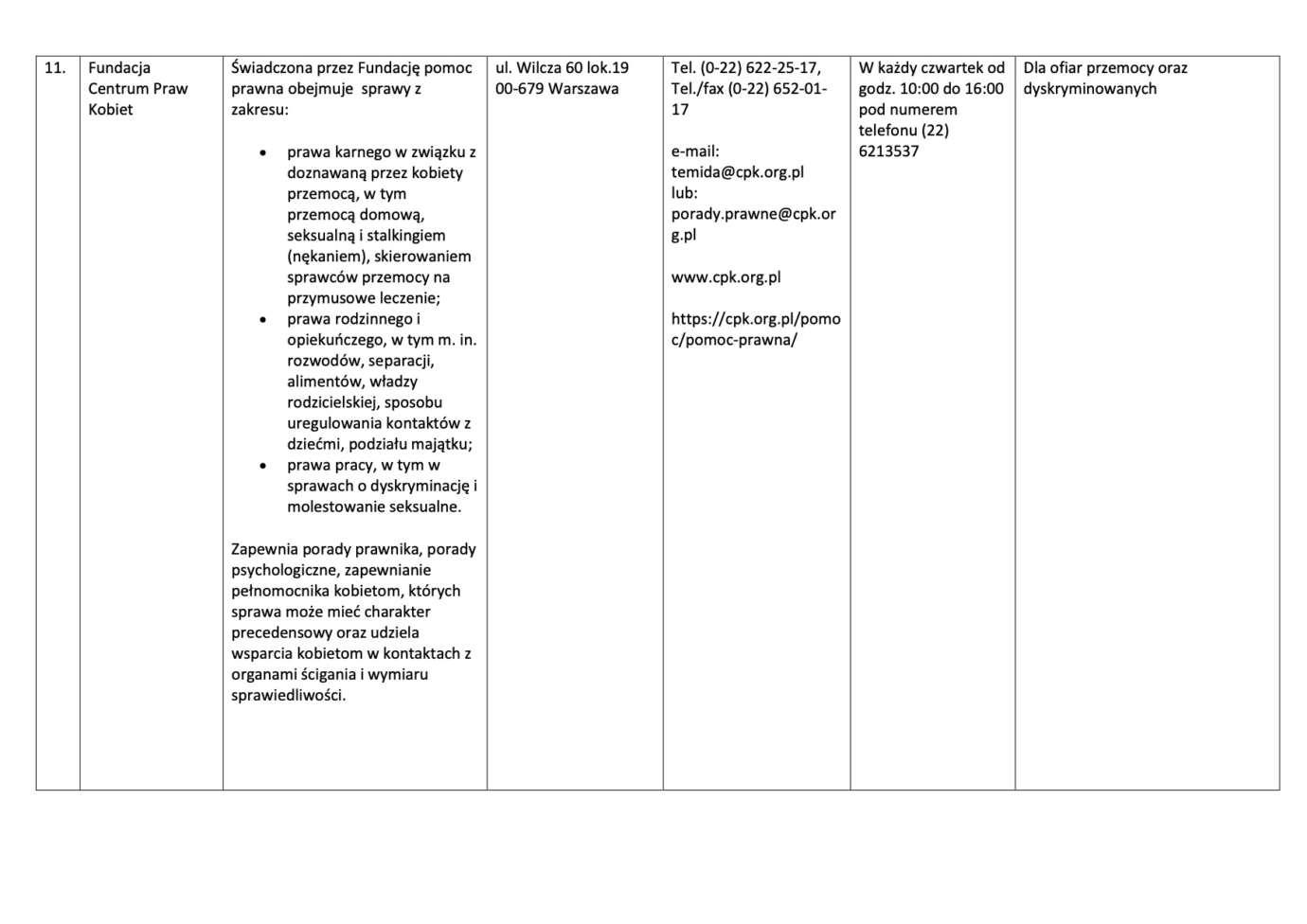 9 Nieodpłatna pomoc prawna i nieodpłatne poradnictwo obywatelskie na terenie Powiatu Zamojskiego w 2020 roku