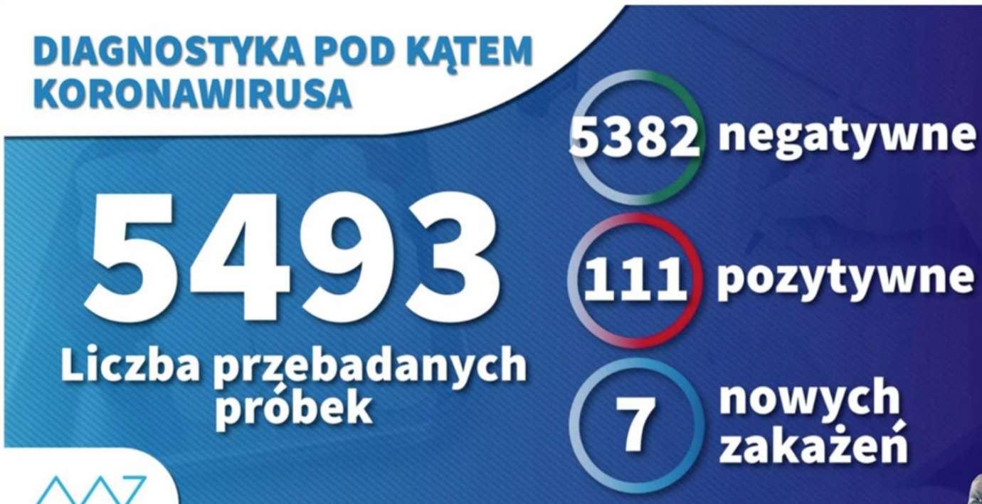 zrzut ekranu 2020 03 15 o 14 14 27 [AKTUALIZACJA] Kolejna osoba zarażona w województwie lubelskim