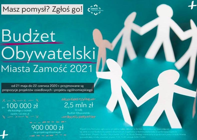 budzet 2,5 mln na miejskie projekty mieszkańców