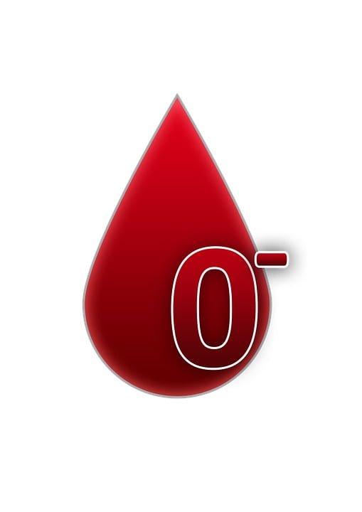 blood group 2668682 960 720 Pilnie poszukiwani dawcy z grupą 0 Rh- !