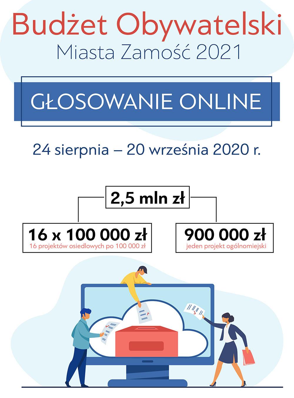 budzet obywatelski Budżet Obywatelski- głosowanie online