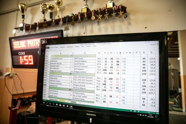 puchar roztocza w podnoszeniu ciezarow 96 Zmagania ciężarowców w Pucharze Roztocza (wyniki i ponad 200 zdjęć)
