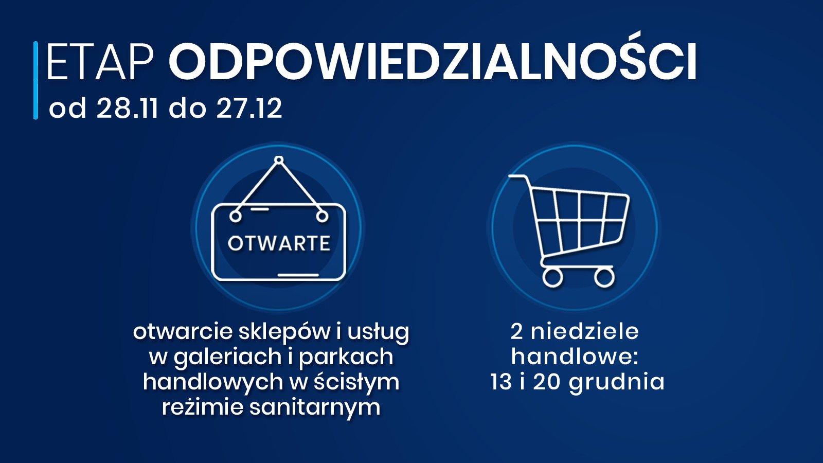 enviicgwmaeo2ha Morawiecki: Otwarcie placówek handlowych