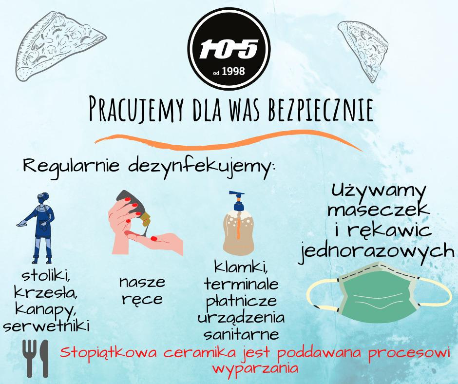 pracujemy dla was bezpiecznie Pizzeria Stopiątka otworzyła swój pierwszy lokal w Zamościu.