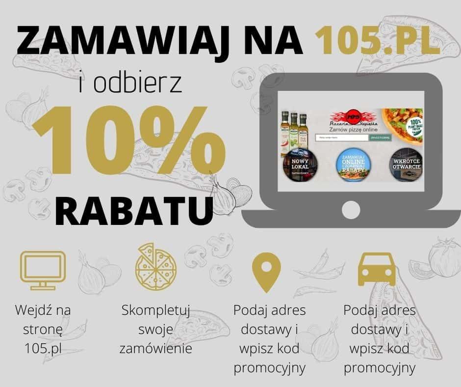 zamawiaj online Pizzeria Stopiątka otworzyła swój pierwszy lokal w Zamościu.