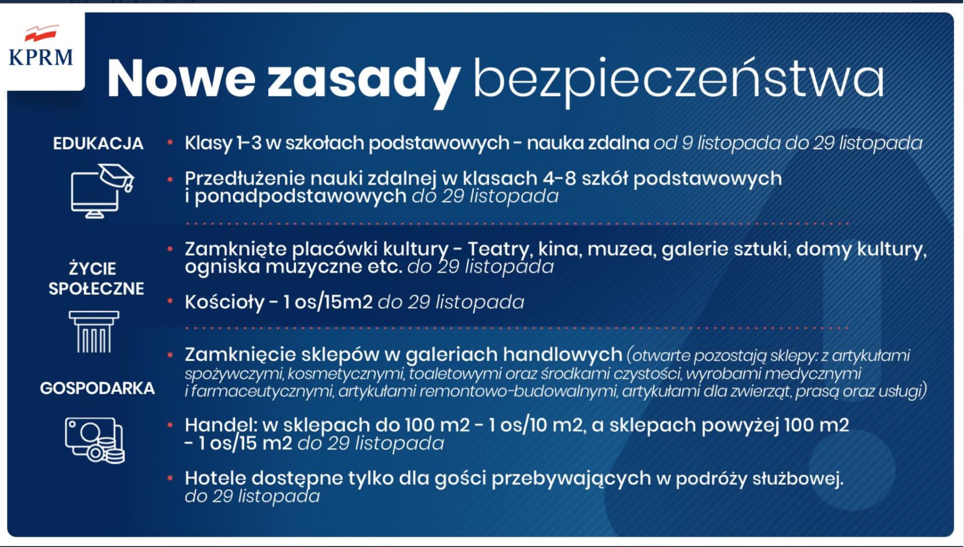 zrzut ekranu 2020 11 4 o 14 46 55 Morawiecki: zamykamy sklepy, kina, teatry. Szczegóły na naszej stronie