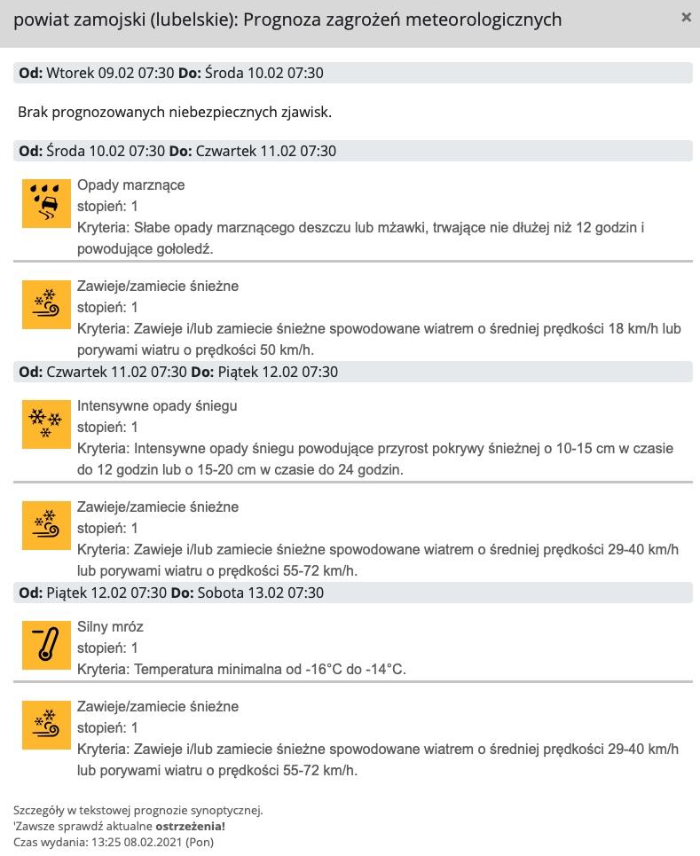 źródło: meteo.imgw.pl