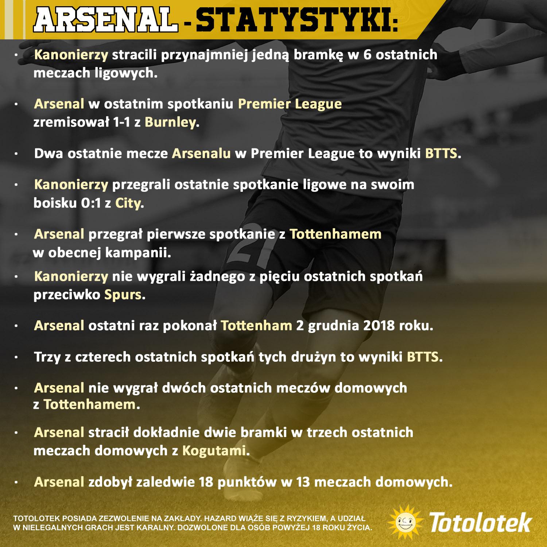 kurierzamojski 1 Arsenal vs Tottenham – zapowiedź meczu i typy!