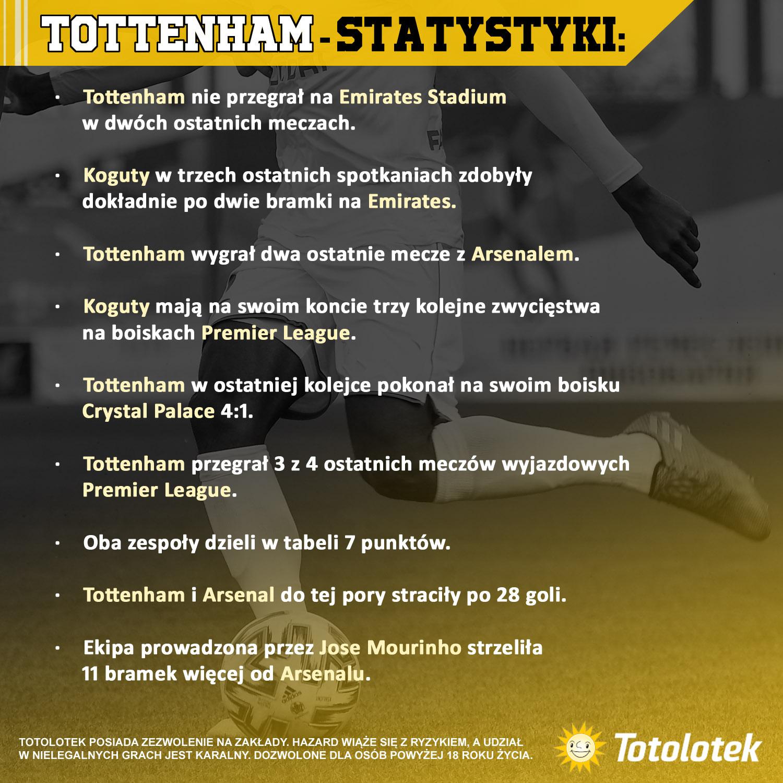 kurierzamojski 2 Arsenal vs Tottenham – zapowiedź meczu i typy!