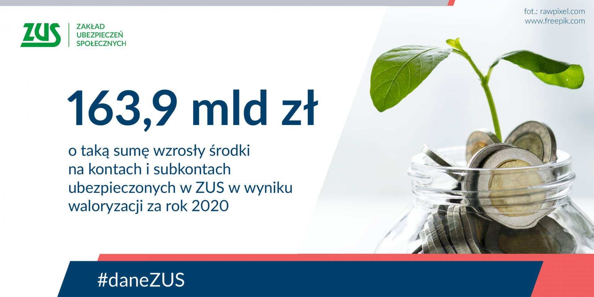 2021 06 16waloryzacjaza2020 Miliardy dodane do kont ubezpieczonych w ZUS